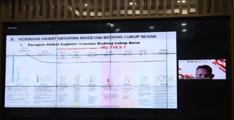 Tabel kerugian akibat investasi pinjaman online bodong yang dirilis OJK Pusat saat rapat kerja dengan Satgas Waspada Investasi (SWI) Sumbar secara virtual, di Padang, Rabu, (3/3). (Dok : Istimewa)