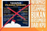 KPU Sumbar: Pengumuman Soal Tahapan Pilkada Terbaru Tidak Benar